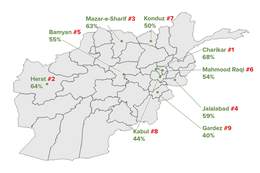 map-of-afghan-cities-in-survey Green